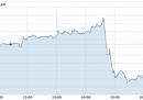 Il brutto pomeriggio delle Borse, ieri