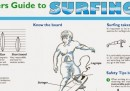 Surf per principianti