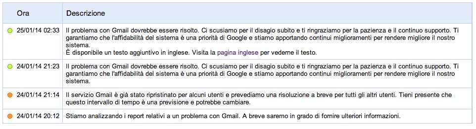 disservizi-gmail