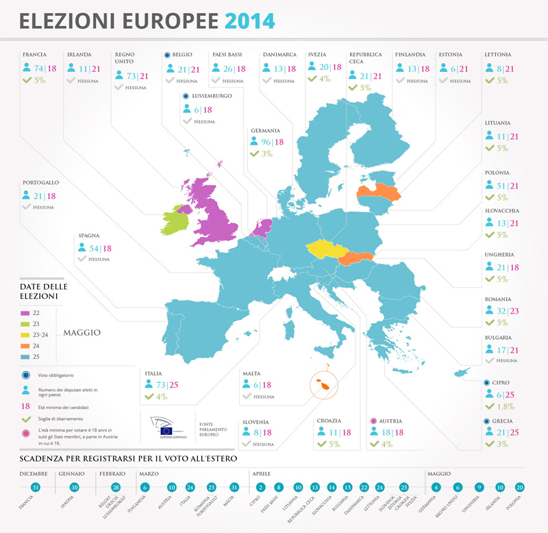 Elezioni europee 2014 - Mappa