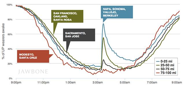 terremoto-california-jawbone