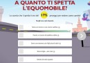 C'è un nuovo servizio di car sharing a Milano