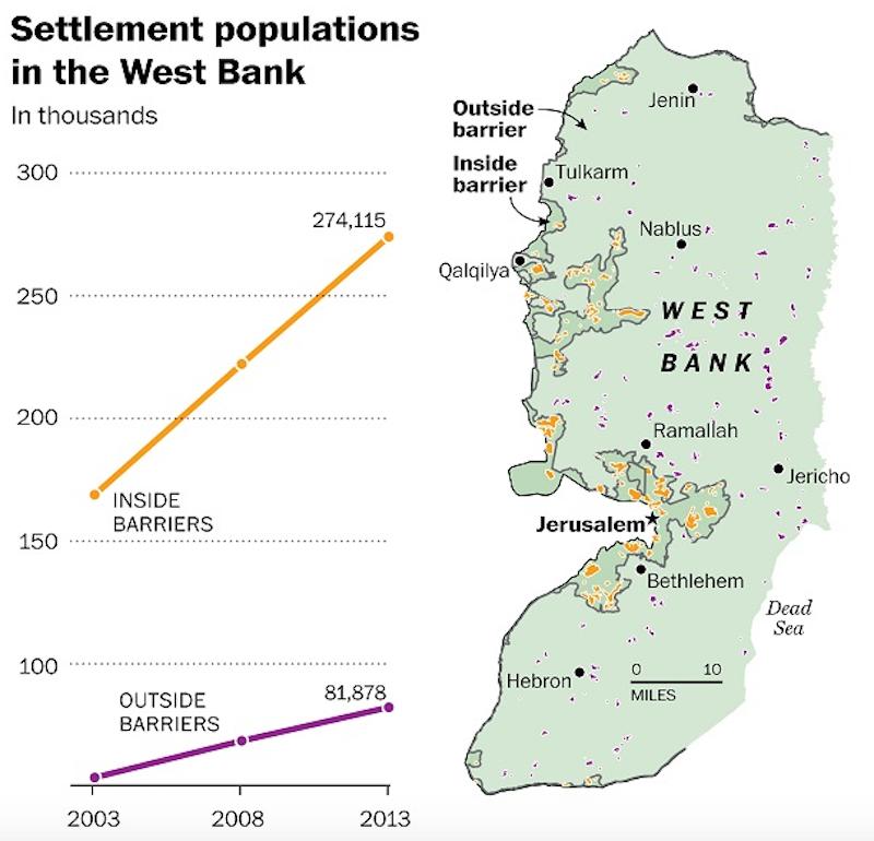 Stato Di Israele Cartina Fisica.La Divisione Di Gerusalemme Spiegata Il Post