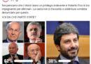 Il Movimento 5 Stelle ha rimosso un sondaggio su Facebook che gli era sfuggito di mano
