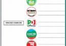 La scheda per le elezioni regionali in Umbria, con il PD e M5S alleati