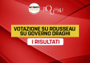 Gli iscritti al Movimento 5 Stelle hanno votato a favore del sostegno al governo Draghi