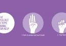 Il gesto per chiedere sostegno quando si subisce violenza domestica