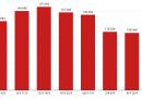 I dati della settimana su coronavirus e vaccinazioni in Italia