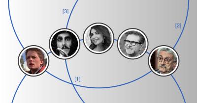 Quante pagine di Wikipedia separano Marty McFly da Massimo D'Alema?