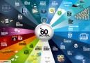70 nuovi domini al minuto e altre cose interessanti che capitano in Rete [infografica]